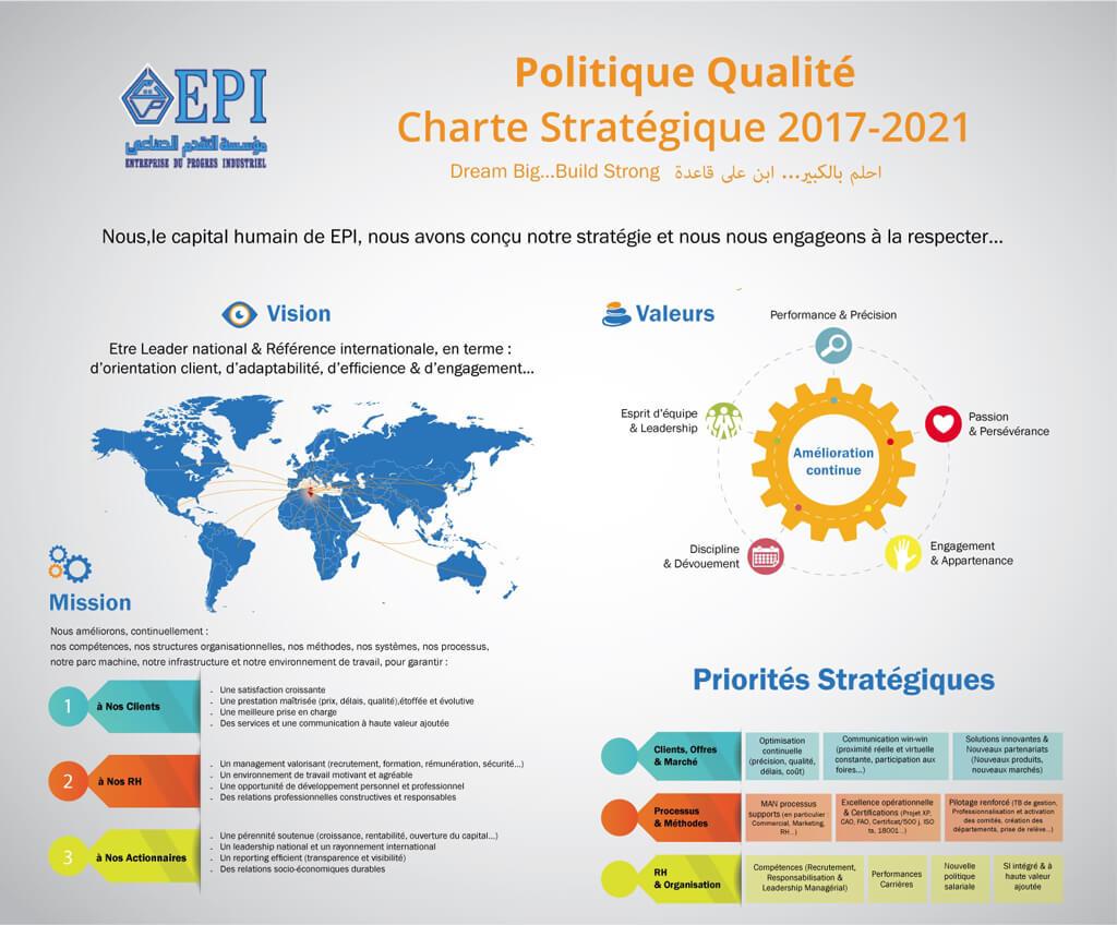 politique qualité epi